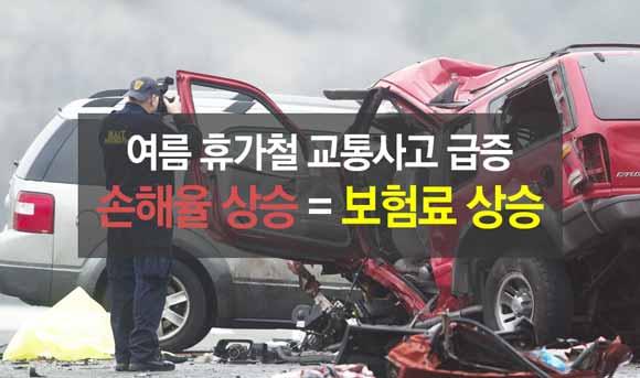 여름 휴가철 교통사고 급증!! 손해율 상승으로 인한 자동차보험료 상승